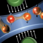 Realizzato il primo transistor in materiali superconduttori