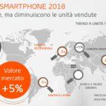 Mercato globale smartphone ancora in crescita nel 2018