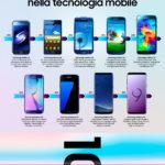 I top di gamma Samsung festeggiano 10 anni di innovazione