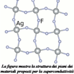 Nuovi materiali per superconduttori