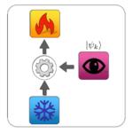 Cnr-Isc: come raffreddare il Qubit