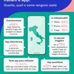 Italiani e app: quali e quante sono quelle imprescindibili e come organizzarle al meglio