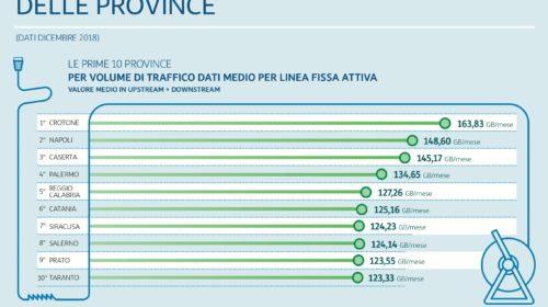 """TIM: con il """"Netbook"""" online tutti i numeri della Rete per l'Italia"""