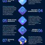 10 per 10: le principali caratteristiche di un decennio di innovazioni Galaxy