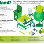 Ecolamp presenta Raccogliamo Valore