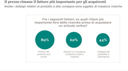Lo studio di UPS rivela l'identikit dell'e-shopper italiano 2019
