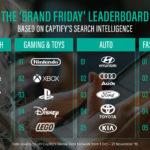 Black Friday: online i brand sono più importanti delle offerte