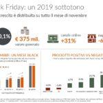 "Black Friday 2019: un ""Flat Friday"" per la Tecnologia di consumo"