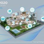 CES 2020: le connessioni intelligenti di D-Link