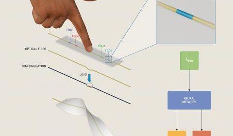 Nuovi progressi nello sviluppo del tatto artificiale grazie al sensore soft in grado di rilevare l'interazione con oggetti e superfici