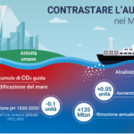 La rimozione di CO2 dall'atmosfera e il progetto  Desarc-Maresanus
