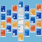 Dyson lancia le Challenge Cards