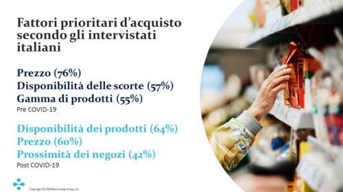 Come sono cambiati i comportamenti dei consumatori europei e statunitensi durante l'emergenza COVID-19