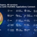 Huawei presenta HMS Connect In Europa