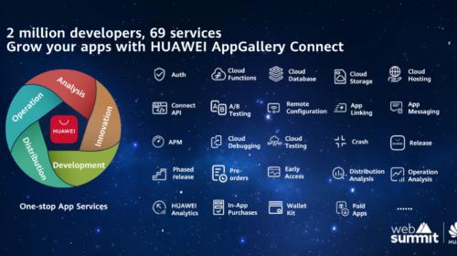 Huawei presenta HMS Connect In Europa