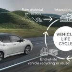 Nissan fissa l'obiettivo di essere carbon neutral nel 2050