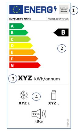 Etichette energetiche: entrano in vigore le novità normative introdotte dall'Unione Europea