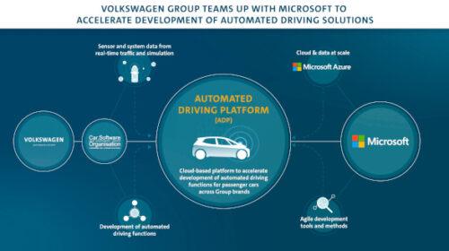 Il Gruppo Volkswagen collabora con Microsoft per accelerare lo sviluppo della guida automatizzata