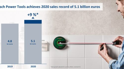 Bosch Power Tools realizza un fatturato record