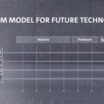 Gruppo Volkswagen: il modello della piattaforma per i progetti del futuro