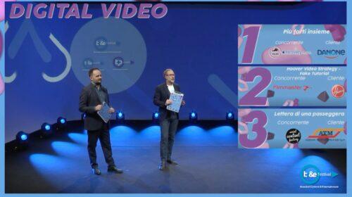 HOOVER: la campagna video e digital firmata Filmmaster sul podio dei BC&E Awards 2021