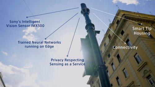 Sony collabora a un progetto di sperimentazione di smart city a Roma