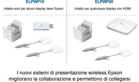 Epson annuncia i nuovi sistemi di presentazione wireless